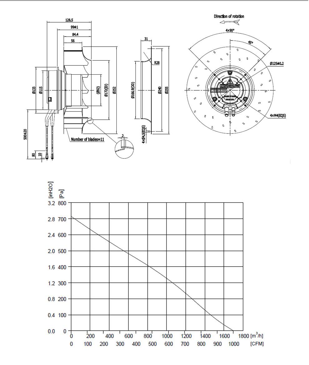 EC-Centrifugal-Backward-250-2EM_02_01