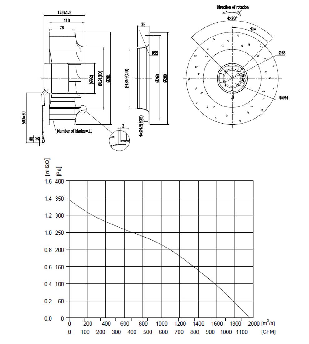 DC-Centrifugal-fan-Backward-280-24L_05