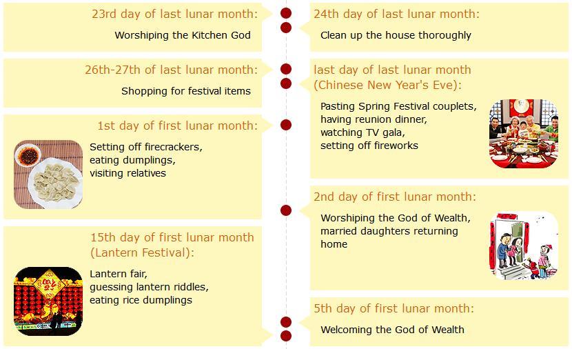 Festivities Schedule.jpg