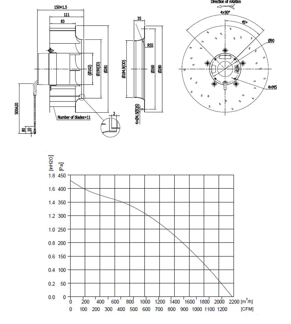 DC-Centrifugal-fan-Backward-280-48H_05